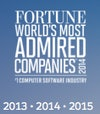 Most Admired Software Company